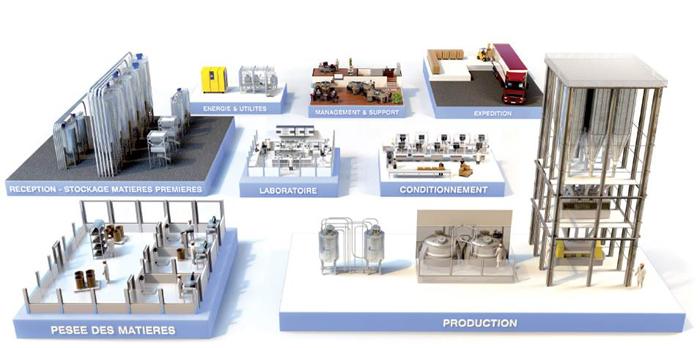optimisation des flux de production pdf